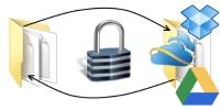 Chiffrer vos données dans le Cloud avec CryptSync